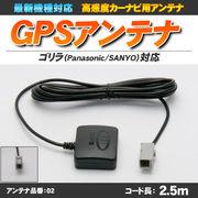 ゴリラ・ミニゴリラ用 GPSアンテナ 灰色角型コネクター 旧型機種対応