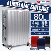 スーツケース101