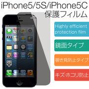 iPhone5 iPhone5s 覗き見防止フィルム 360度覗き見防止 スクリーンガード