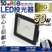 LED投光器 コンパクトサイズ 屋外仕様