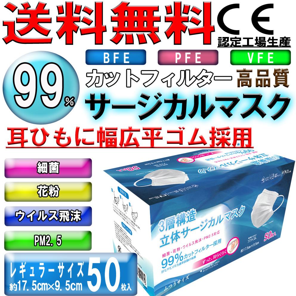 【CE認証】99%カット高品質マスク 幅広ソフト平ゴム レギュラーサイズ ★送料無料